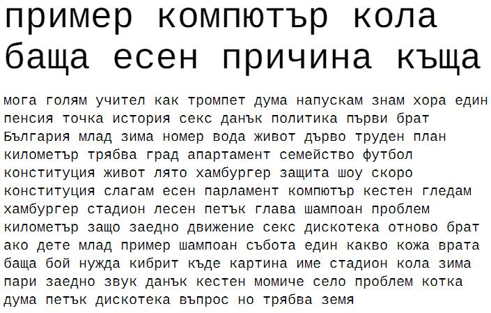 Liberation Mono-Regular Cyrillic Font